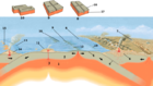 Tectonic plate boundaries 002.png